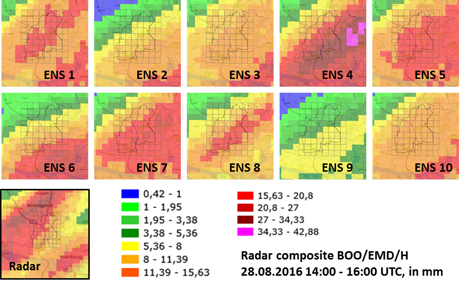 Example of ensemble forecasts in SCOUT. Prediction sums are shown from 28.08.2016 14:00 clock over 2 h of 10 ensemble runs (ENS 1 - ENS 10) compared to the radar measurement from 14:00 - 16:00 UTC (bottom left) for the catchment area of the Kollau in Hamburg.