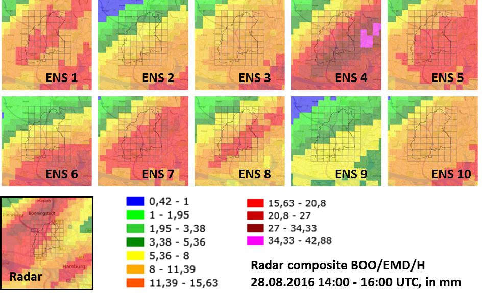 Beispiel für Ensemblevorhersagen in SCOUT. Dargestellt sind Vorhersagesummen vom 28.08.2016 14:00 Uhr über 2 h von 10 Ensembleläufen (ENS 1 – ENS 10) im Vergleich zur Radarmessung von 14:00 – 16:00 UTC (unten links) für das Einzugsgebiet der Kollau in Hamburg.